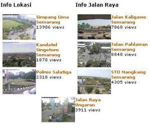CCTV Live Semarang