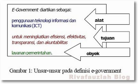 egovernment1